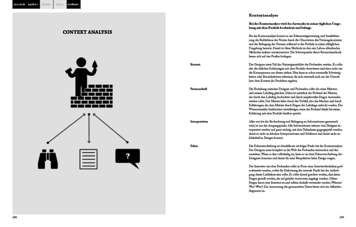 Infografik Context Analysis