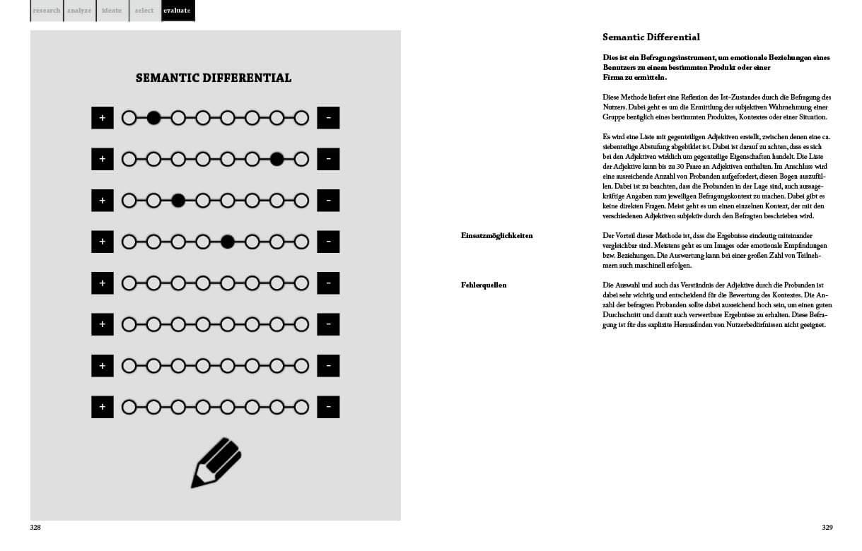 Semantic Differential Infografik