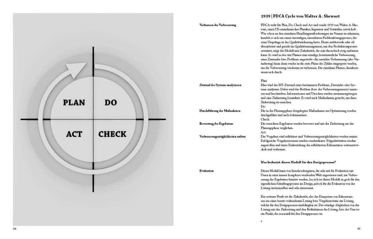PDCA Cycle Infografik