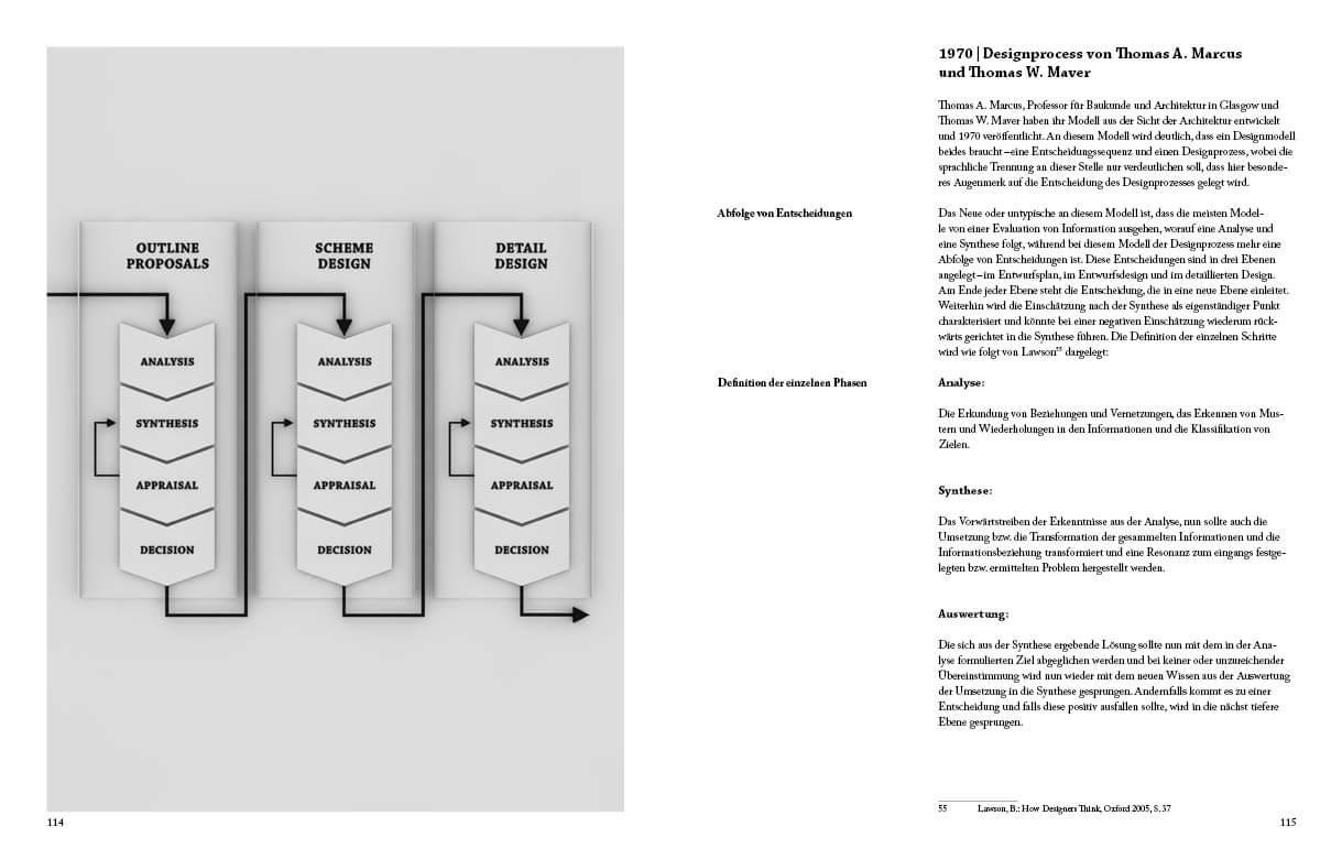 Layout einer Doppelseite des Buches Design vs Gestaltung