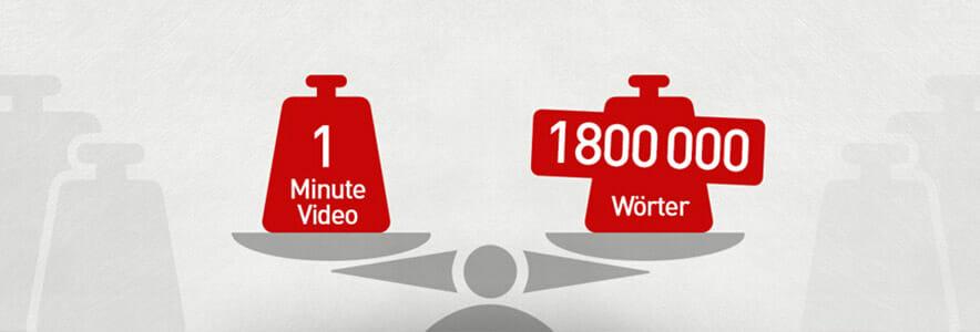 Videomarketing Tipps Infografik