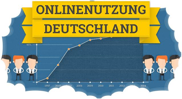 Infografik Online Nutzung