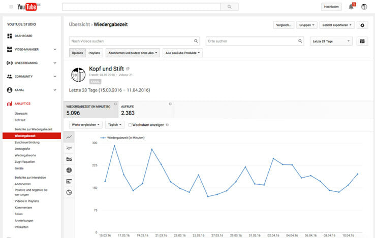 youtube-seo-zeit