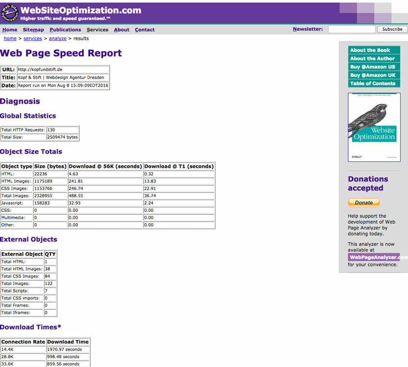 Website Speed Tools Webpage Analyzer