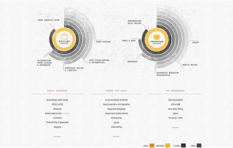 schoene-webseiten-_0114_About Interface Designer Illustrator based in Vienna(1)