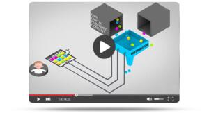 Video Animation - Erklärvideo Showreel 2019