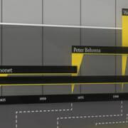 Das Thumbnail zur Infografik Design Geschichte