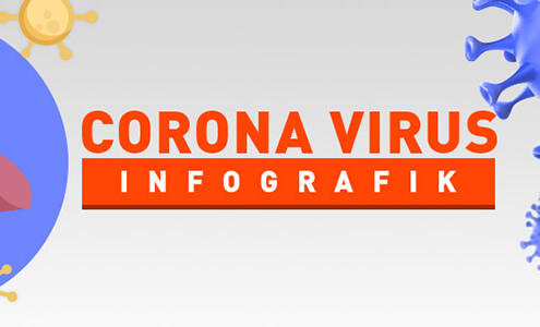 Infografik Coronavirus Thumb